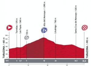 Vuelta-a-Espana-Stage-11-ITT-