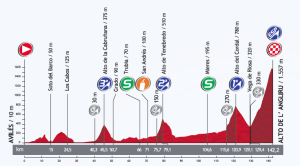 Vuelta-a-Espana-Stage-20-1376039604
