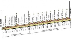World-Championships-Road-Race-