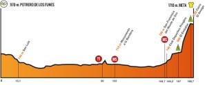 Tour-de-San-Luis-Stage-4-1387551305