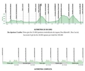 GP-Citta-di-Lugano-1392210380