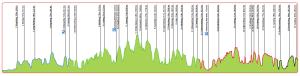 Amstel-Gold-Race-1397483860