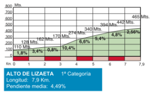 vasco21