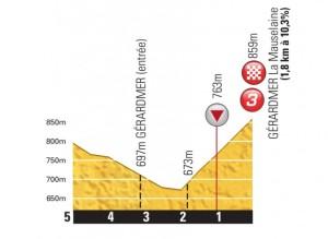 últimos km etapa8