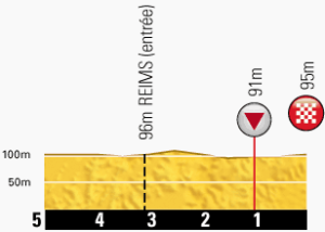 3km etapa 6