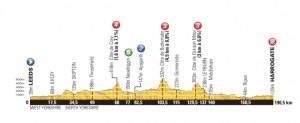 Tour-de-France-Stage-1-1400751056