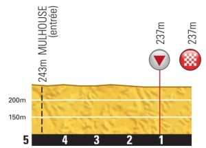 ultimos km etapa 9