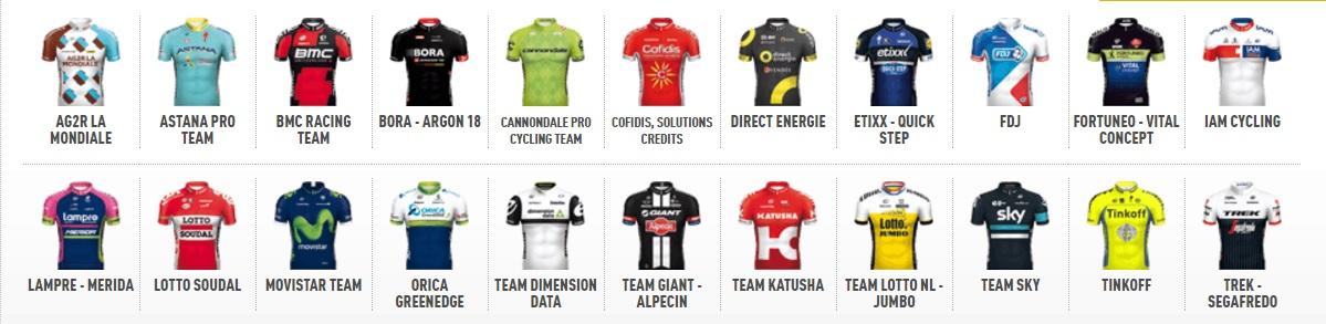 equipos tour de france 2016