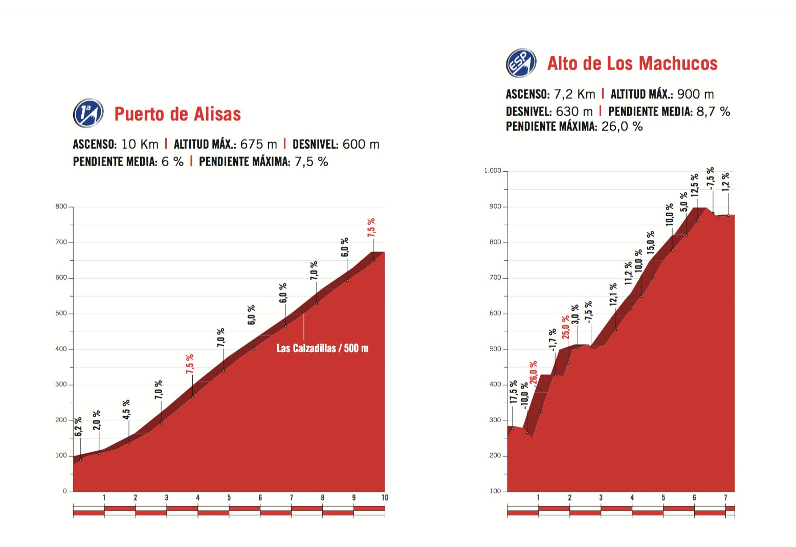 [Immagine: Vuelta-17b-1.jpg]