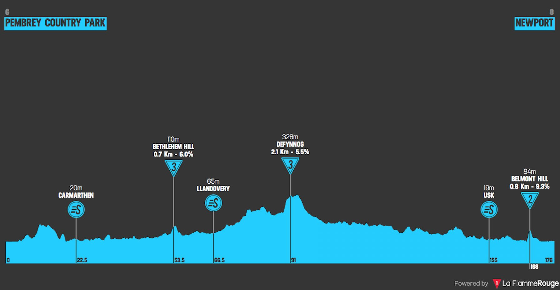 Tour of Britain 2018 – Stage 1 Preview   Ciclismo Internacional