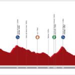 Vuelta a Andalucía Ruta Ciclista del Sol 2020 – Stage 3 preview