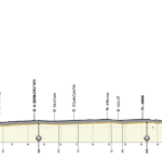 UAE Tour 2020 – Stage 1 preview