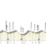 UAE Tour 2020 – Stage 2 preview
