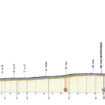 UAE Tour 2020 – Stage 3 preview