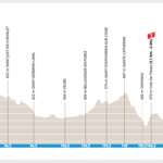 Paris-Nice 2020 – Stage 5 preview