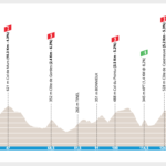 Paris-Nice 2020 – Stage 6 preview