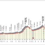 Previa Milán-San Remo 2020