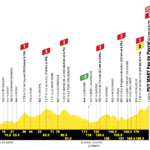 Tour de France 2020 – Stage 13 Preview