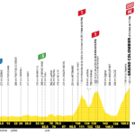 Tour de France 2020 – Stage 15 Preview