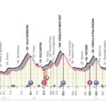 Giro d´Italia 2020 – Stage 15 preview