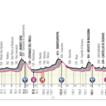 Giro d´Italia 2020 – Stage 16 preview