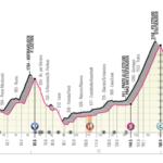 Giro d´Italia 2020 – Stage 18 preview