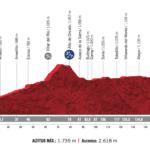 Vuelta España 2020 – Stage 3 Preview