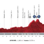 Vuelta España 2020 – Stage 5 Preview
