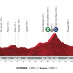 Vuelta España 2020 – Stage 8 Preview