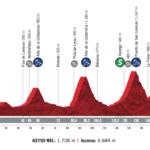Vuelta España 2020 – Stage 11 Preview