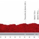 Vuelta España 2020 – Stage 18 Preview