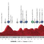 Vuelta España 2020 – Stage 17 Preview