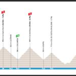 Tour des Alpes Maritimes et du Var 2021 – Stage 3 Preview