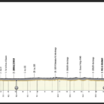 UAE Tour 2021 – Stage 4 preview