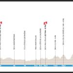 Previa Royal Bernard Drôme Classic 2021