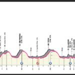 Trofeo Laigueglia 2021 – Preview