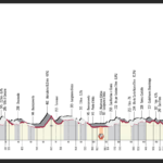 Strade Bianche 2021 – Preview