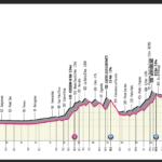 Giro de Italia 2021 – Previa etapa 4