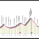Giro d´Italia 2021 – Stage 8 Preview