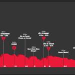 Tour de Wallonie 2021 – Stage 4 Preview