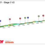 Tour de Wallonie 2021 – Stage 3 Preview