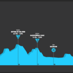 Tour of Britain 2021 – Stage 5 Preview