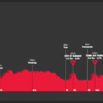 Gran Prix de Wallonie 2021 – Preview