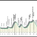 Il Lombardia 2021 – Preview